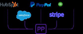 Integrations Graphic-1